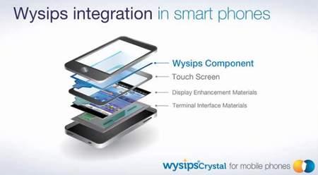 wysips-technologie2_news