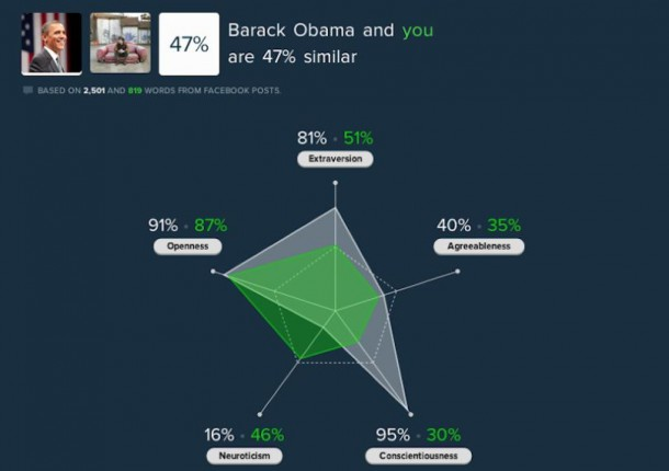 Facebook-Barack-Obama-810x572