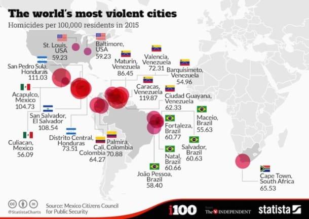 Les Villes Les Plus Dangereuse Des Usa