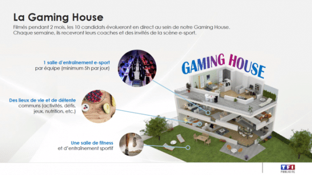 gaming house tf1