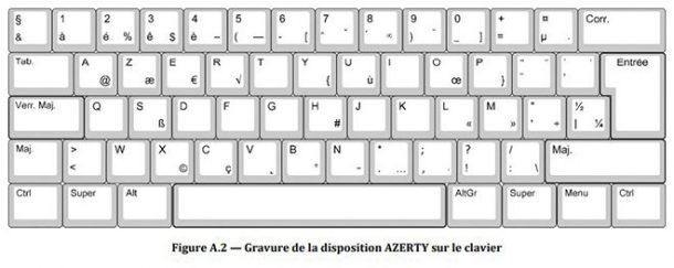 claviers AZERTY