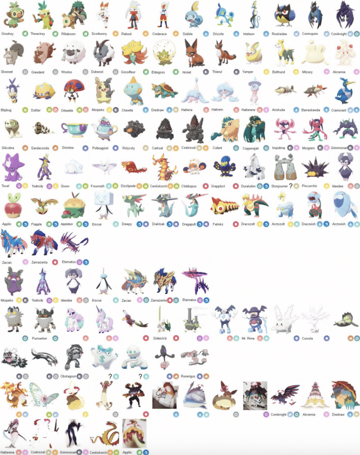 Liste des créatures du jeu Pokémon épée et bouclier