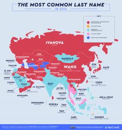 nom de famille asie