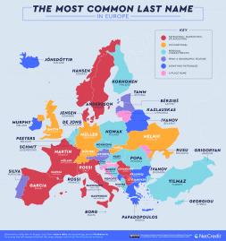 nom de famille europe